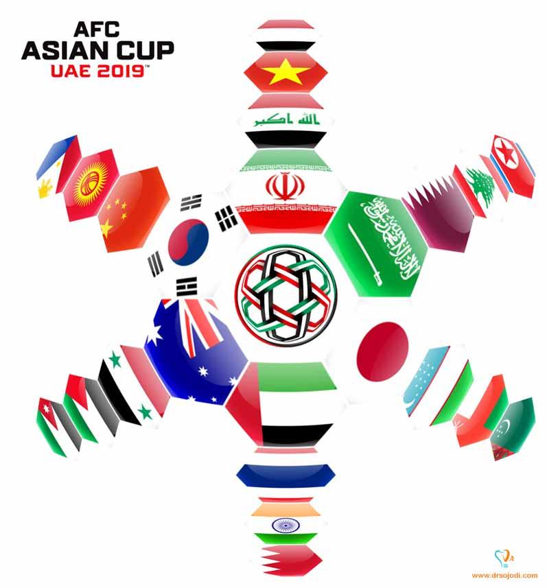 پیش بینی مسابقات تیم ملی فوتبال ایران در جام ملتهای آسیا 2019 - تیم های حاضر در مسابقات