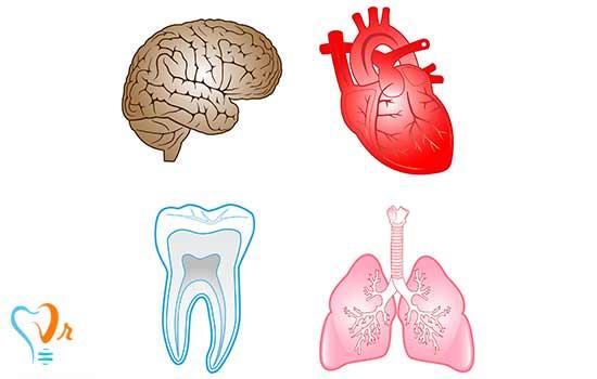 بیماری های سیستمیک قلبی